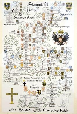 Stammtafel der deutschen Kaiser